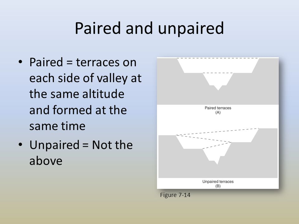 Paired and unpaired Paired = terraces on each side of valley at the same altitude and formed at the same time.