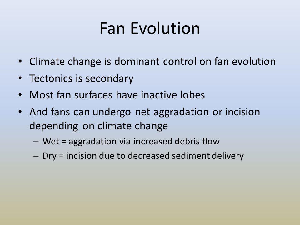 Fan Evolution Climate change is dominant control on fan evolution