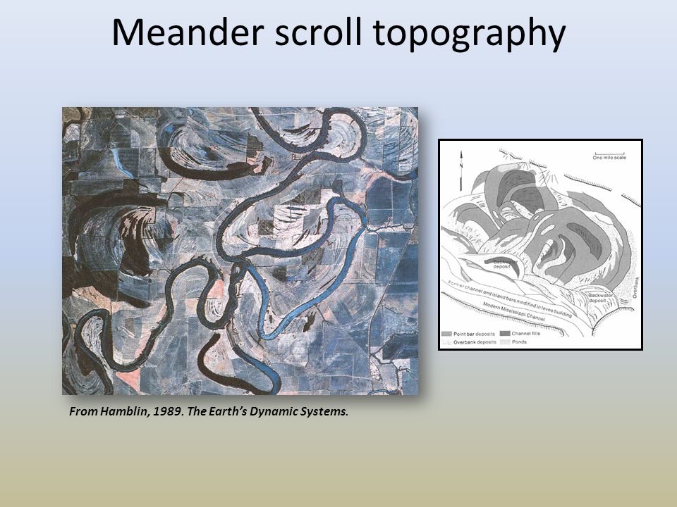 Meander scroll topography