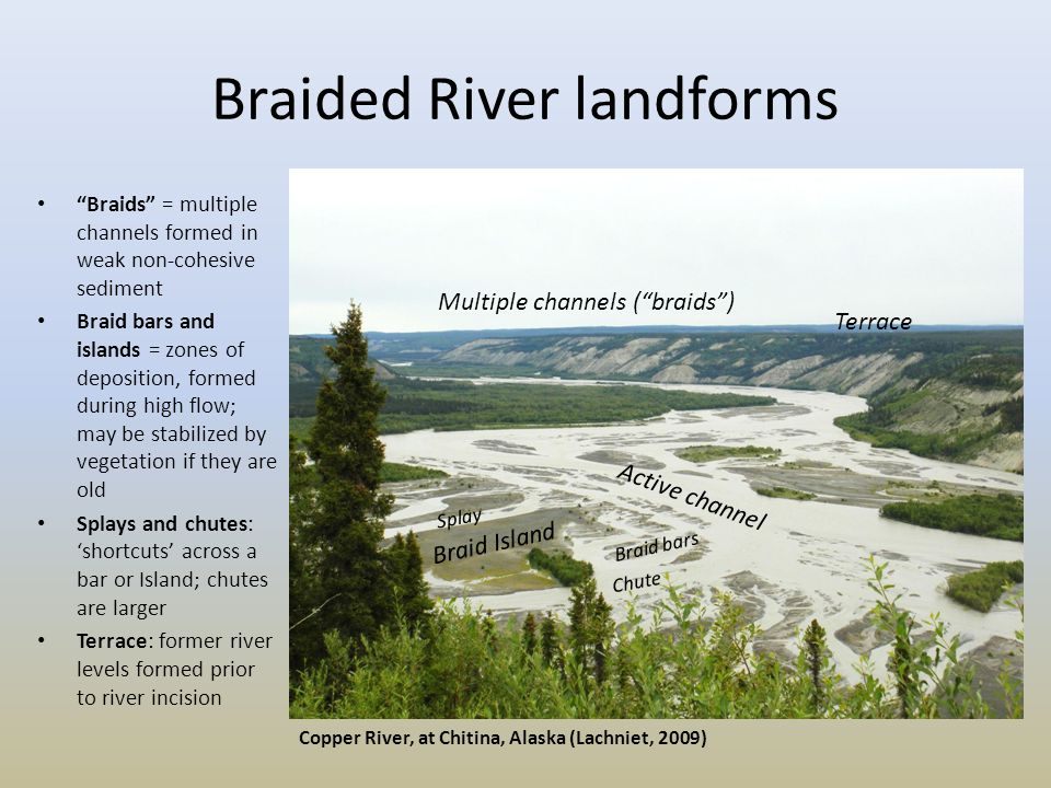 Braided River landforms