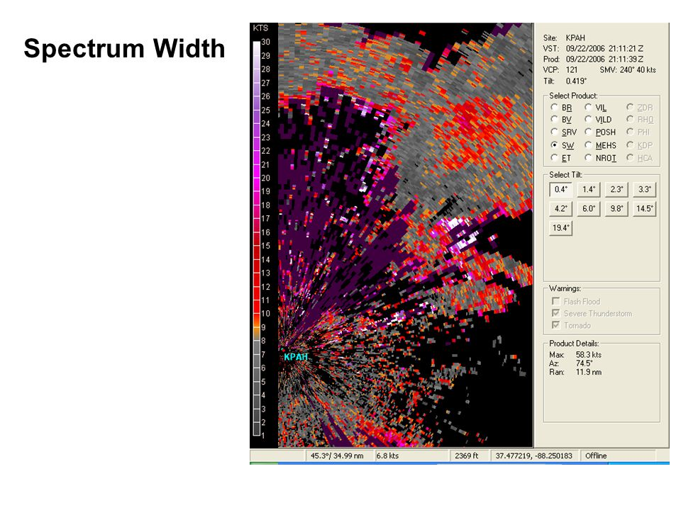 Spectrum Width