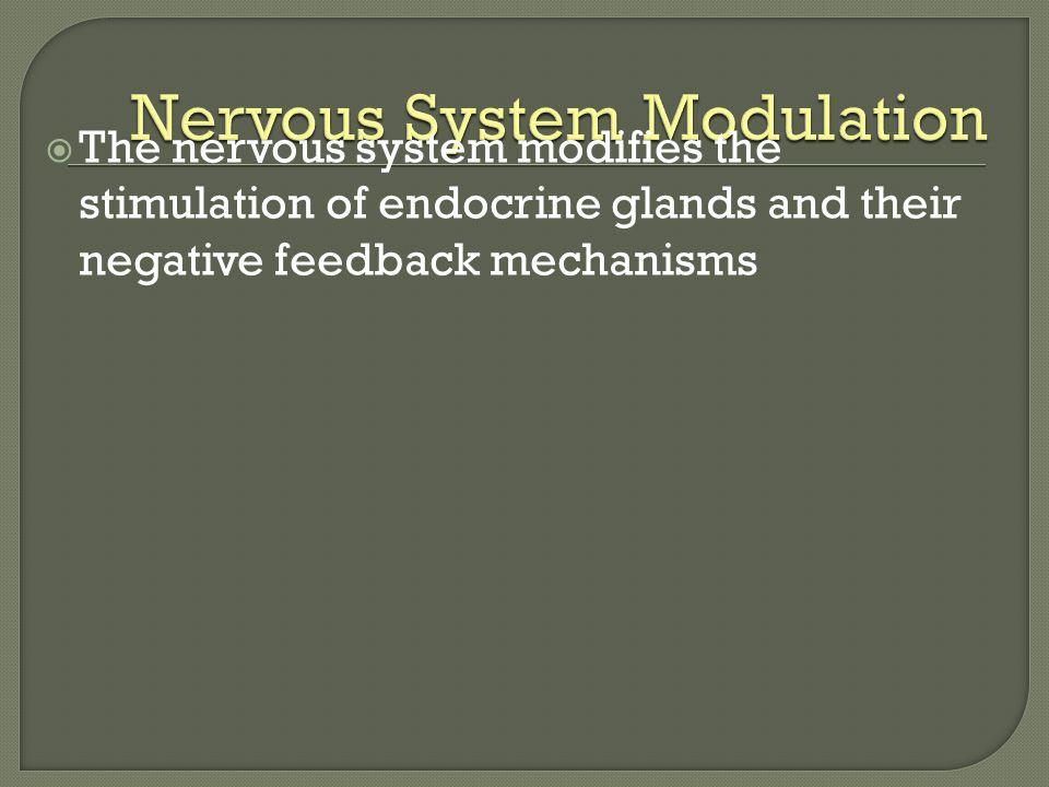 Nervous System Modulation