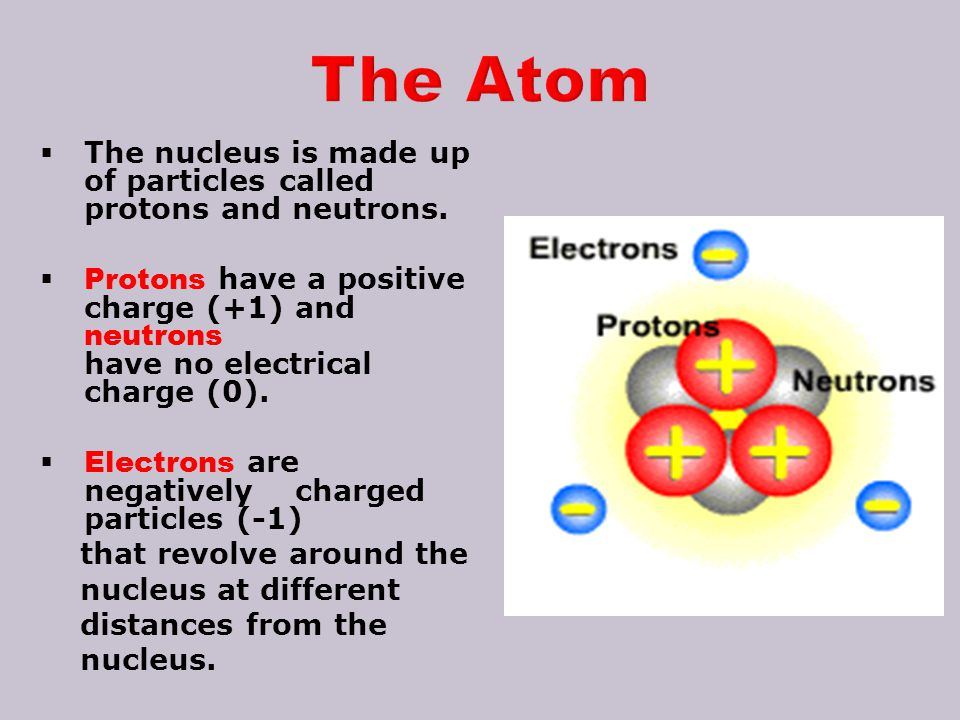 The Atom The nucleus is made up of particles called protons and neutrons.