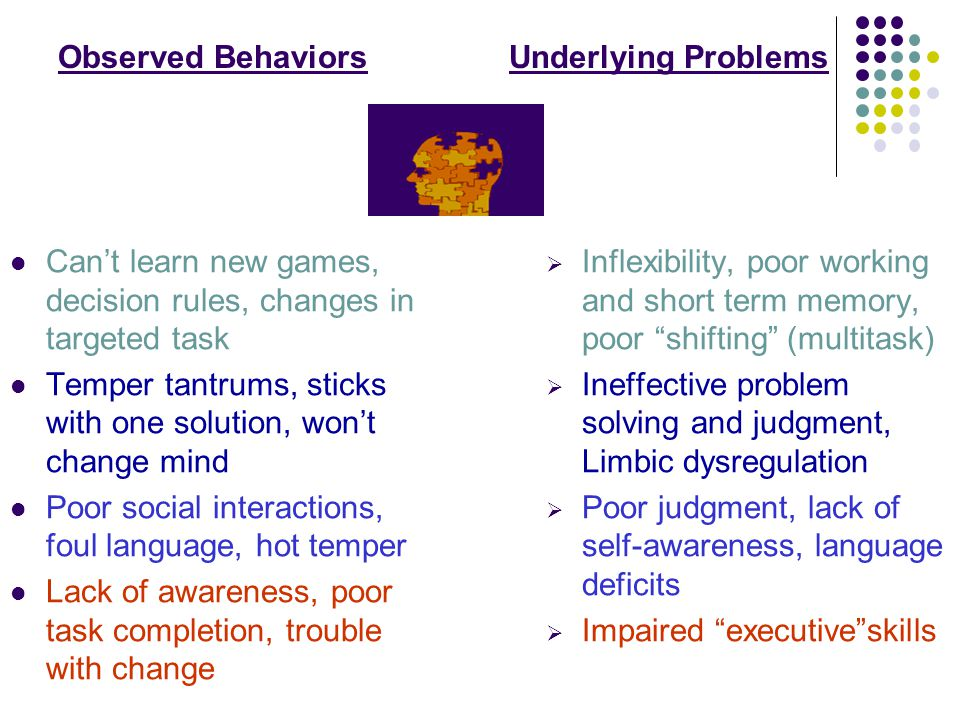 Observed Behaviors Underlying Problems