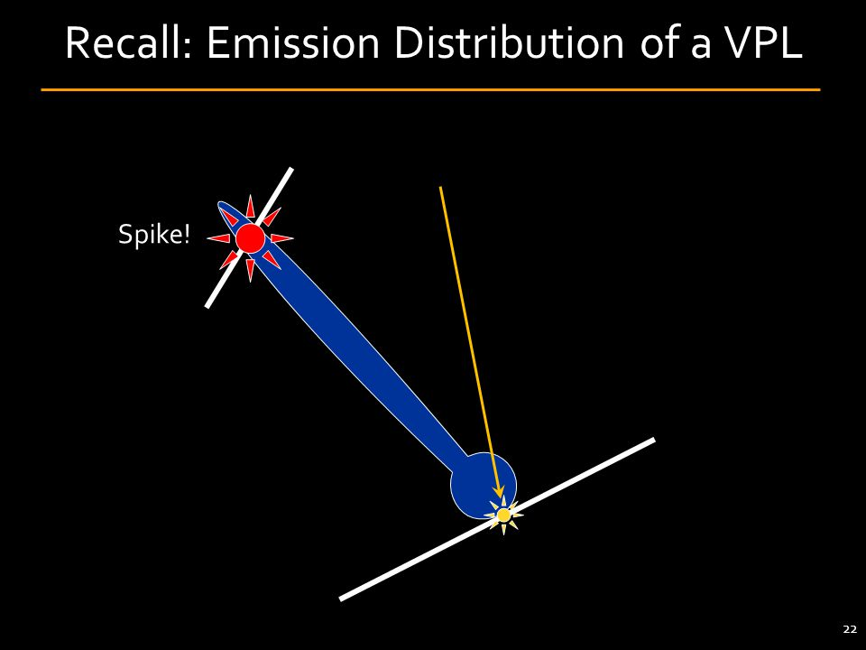 Recall: Emission Distribution of a VPL