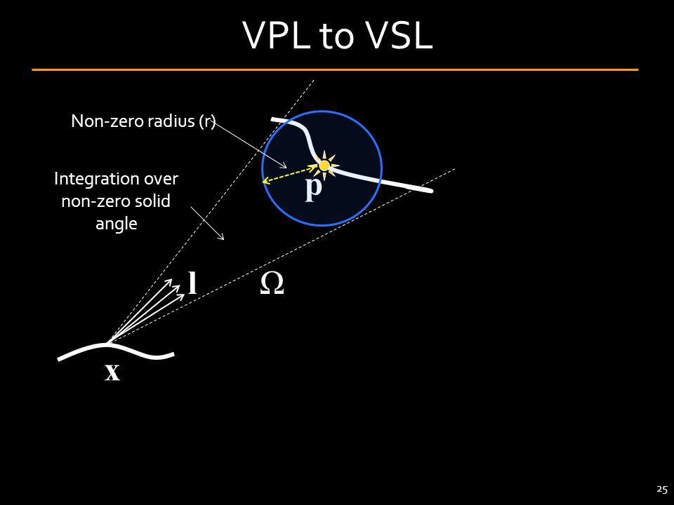 VPL to VSL Ω p l x Non-zero radius (r) Integration over