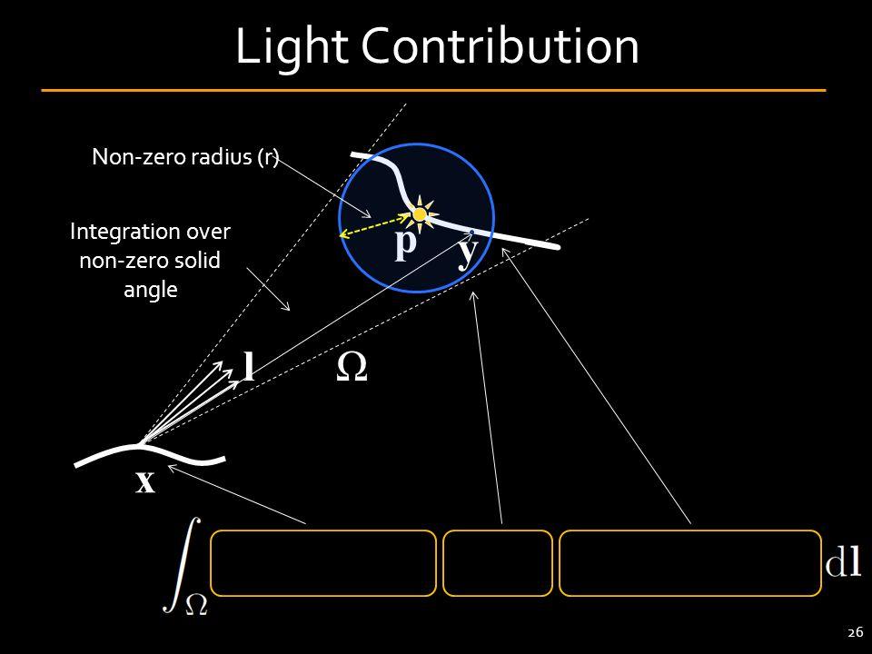 Light Contribution Ω p y l x Non-zero radius (r) Integration over