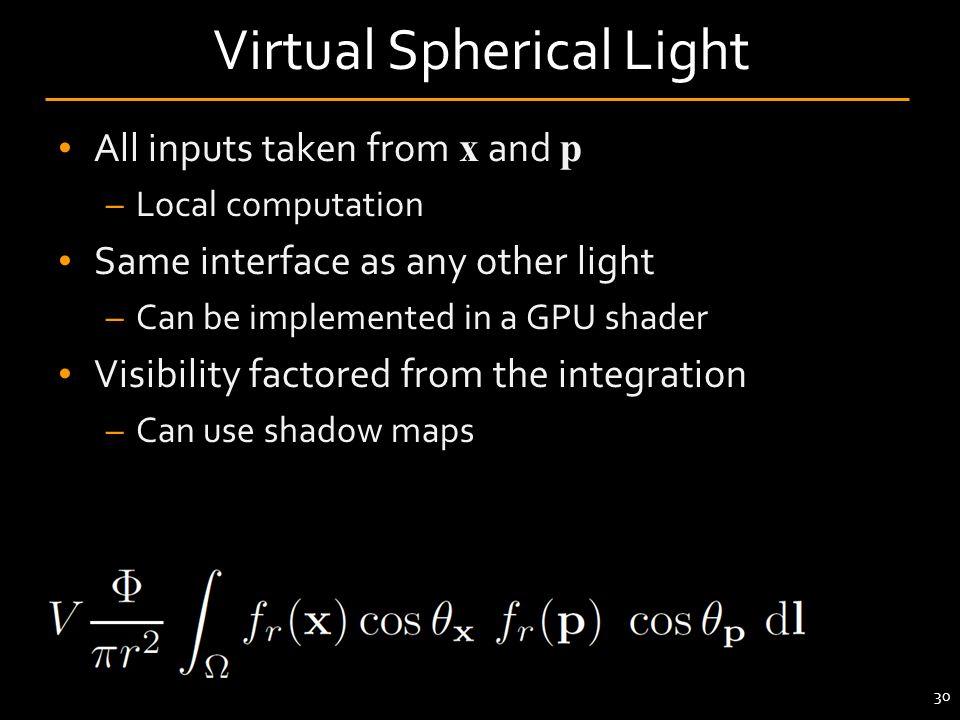 Virtual Spherical Light