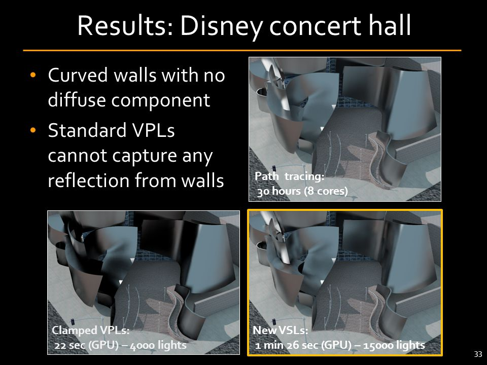Results: Disney concert hall