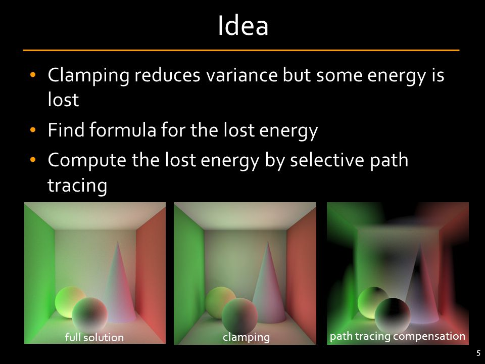 Idea Clamping reduces variance but some energy is lost