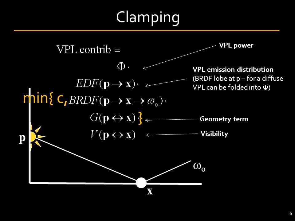 Clamping min{ c, } p wo x VPL power VPL emission distribution