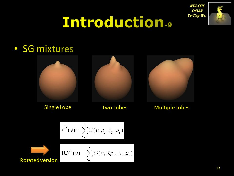 Introduction-9 SG mixtures Single Lobe Two Lobes Multiple Lobes