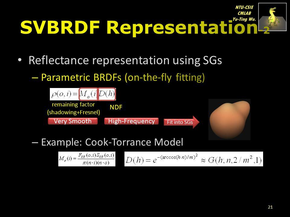 SVBRDF Representation-2