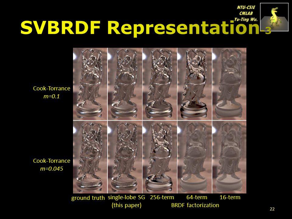 SVBRDF Representation-3