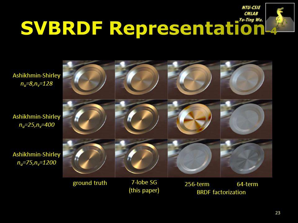 SVBRDF Representation-4