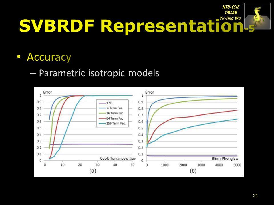 SVBRDF Representation-5