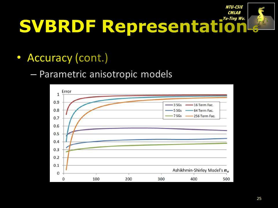 SVBRDF Representation-6
