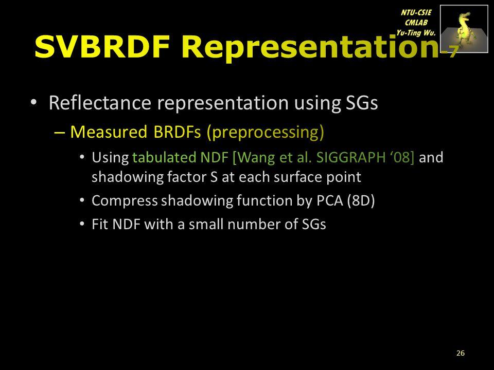 SVBRDF Representation-7