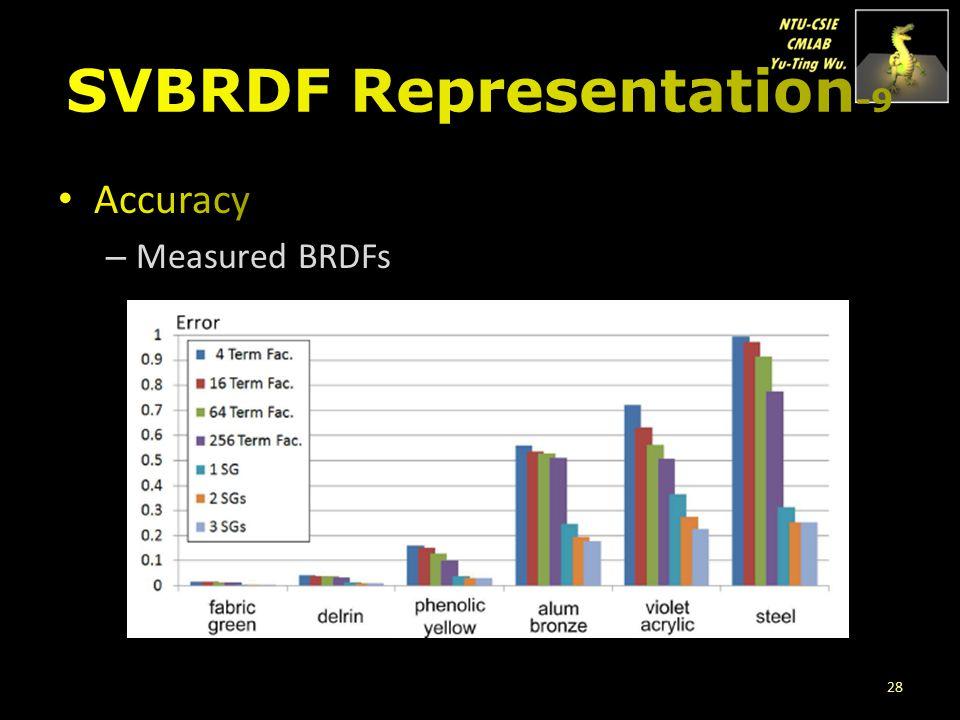 SVBRDF Representation-9