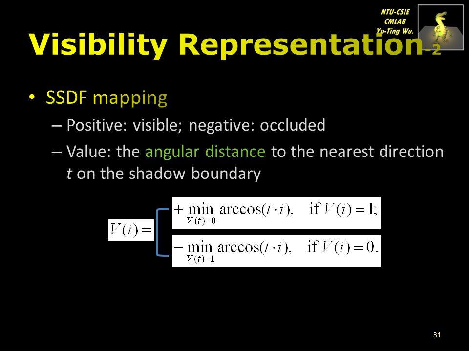 Visibility Representation-2