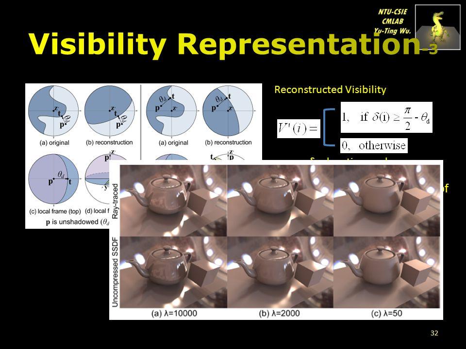 Visibility Representation-3