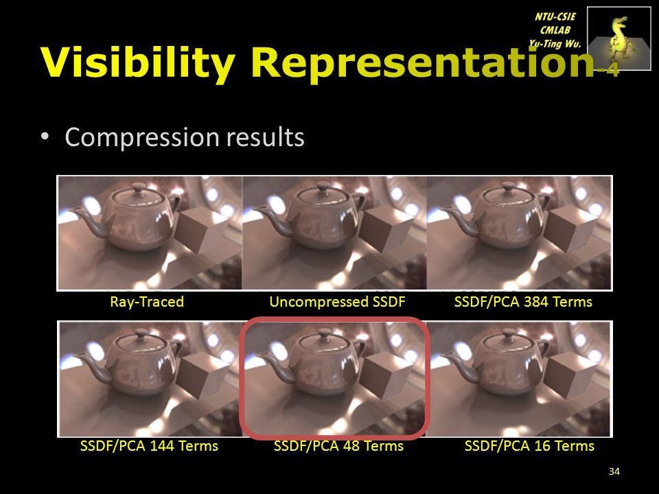Visibility Representation-4