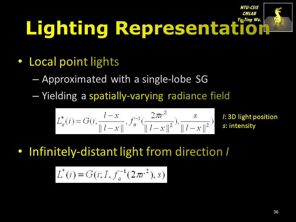 Lighting Representation