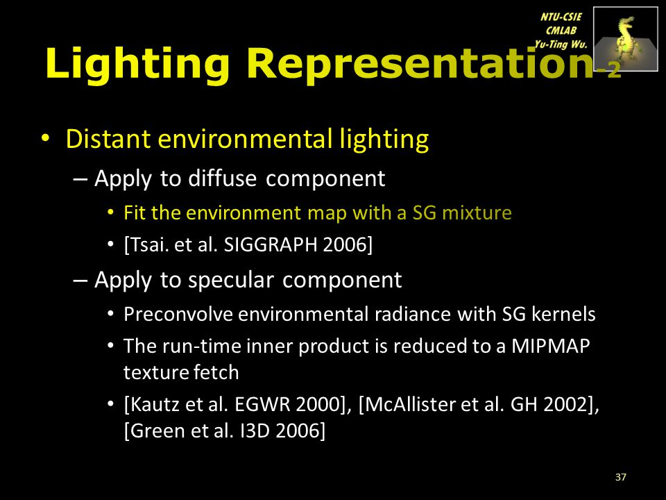Lighting Representation-2
