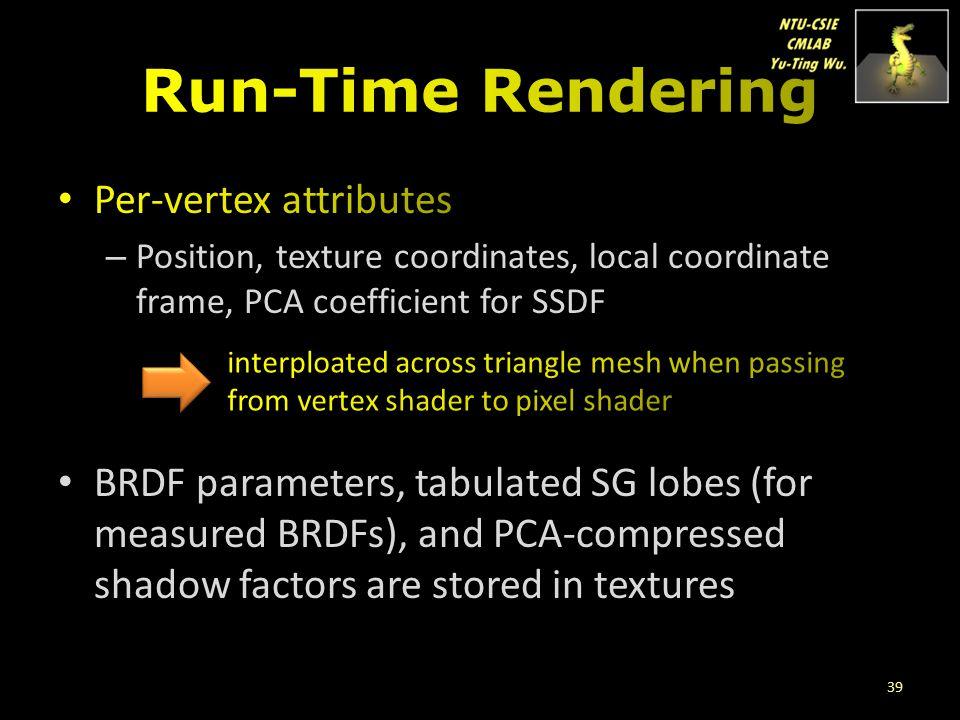 Run-Time Rendering Per-vertex attributes