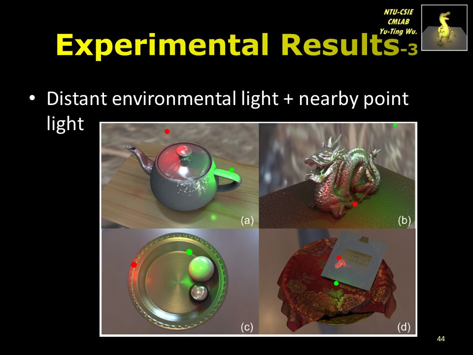 Experimental Results-3