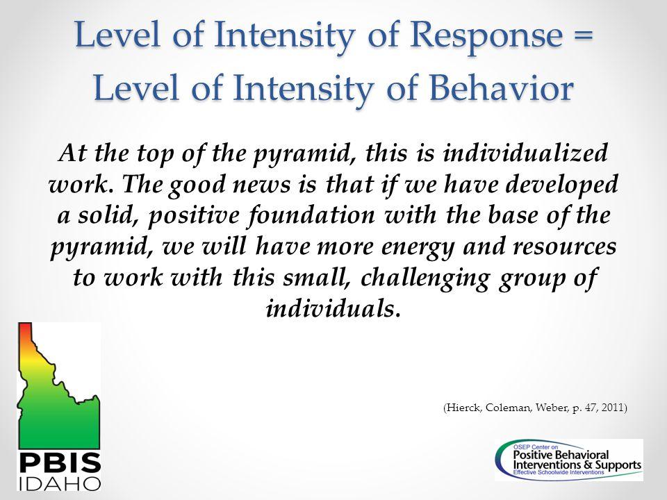 Level of Intensity of Response = Level of Intensity of Behavior