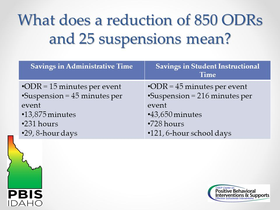 What does a reduction of 850 ODRs and 25 suspensions mean
