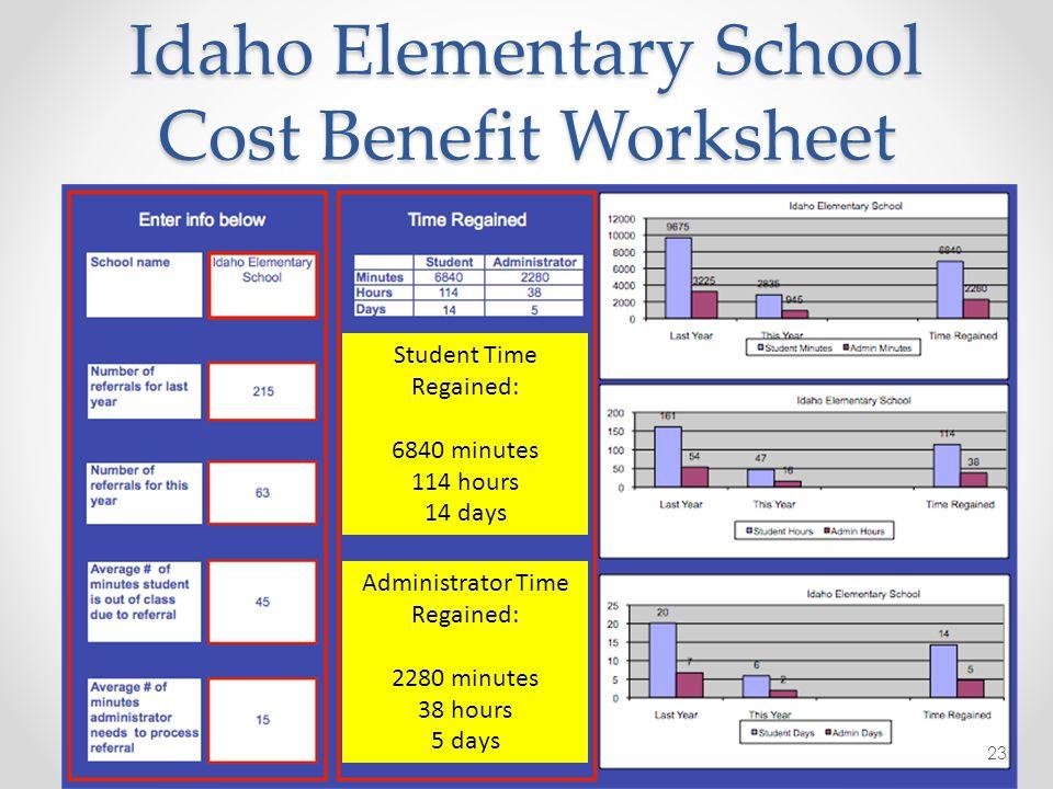 Idaho Elementary School Cost Benefit Worksheet