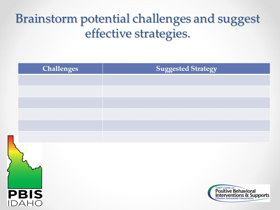 Brainstorm potential challenges and suggest effective strategies.
