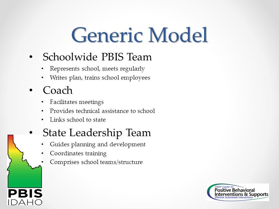 Generic Model Schoolwide PBIS Team Coach State Leadership Team