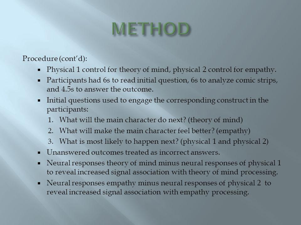 METHOD Procedure (cont'd):