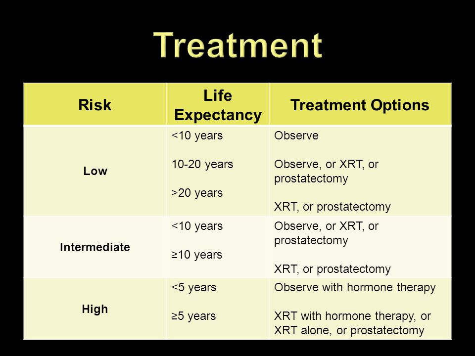 Treatment Risk Life Expectancy Treatment Options Low <10 years