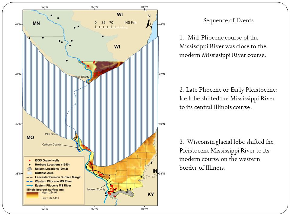 Sequence of Events 1. Mid-Pliocene course of the Mississippi River was close to the modern Mississippi River course.