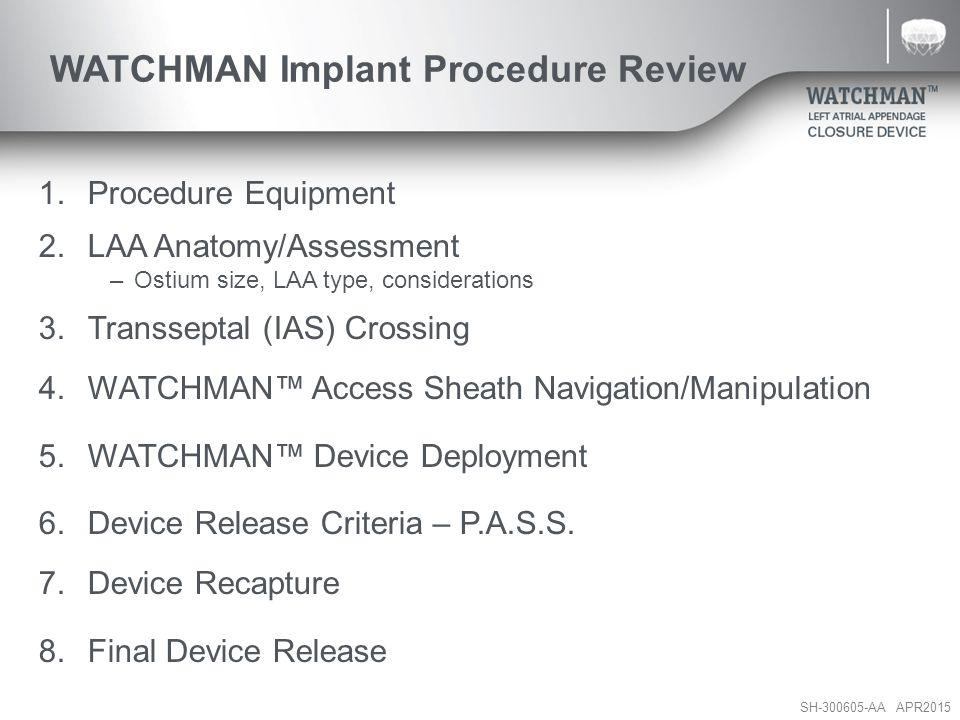 WATCHMAN Implant Procedure Review