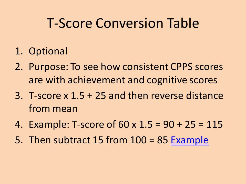 T-Score Conversion Table