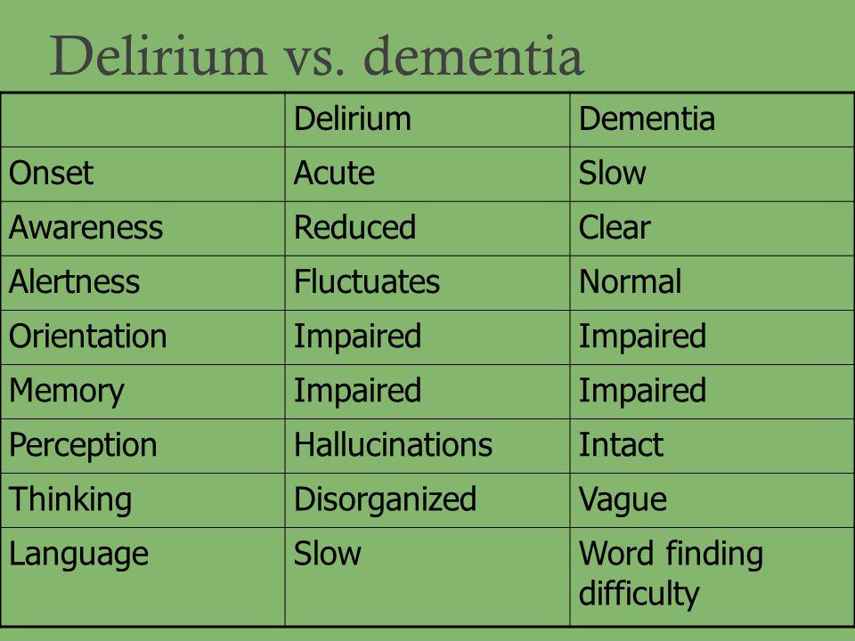 Delirium vs. dementia Delirium Dementia Onset Acute Slow Awareness