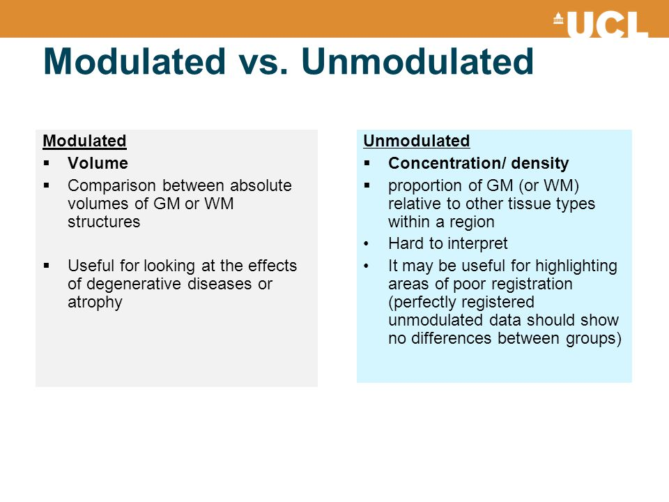 Modulated vs. Unmodulated