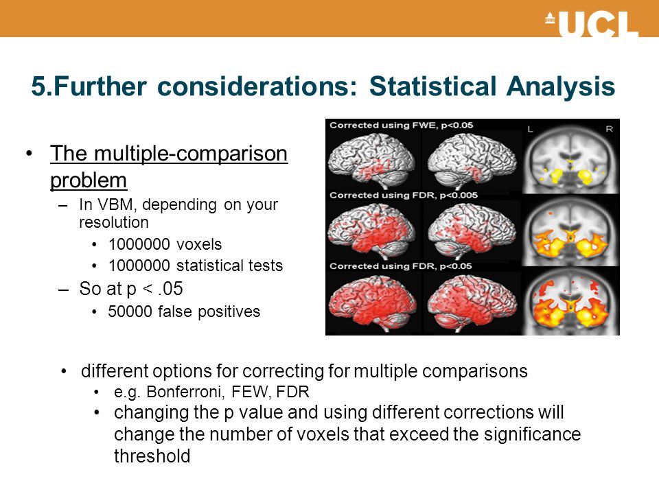5.Further considerations: Statistical Analysis