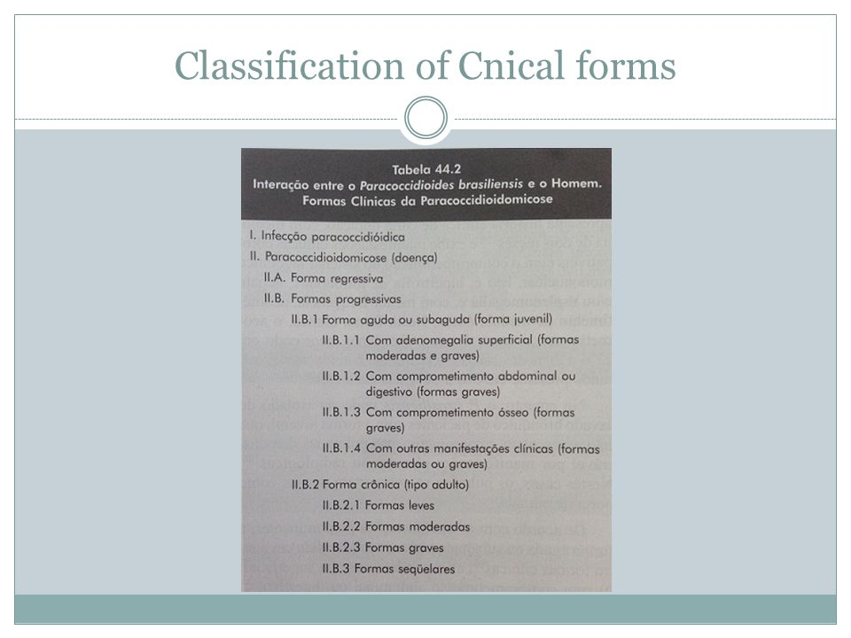 Classification of Cnical forms