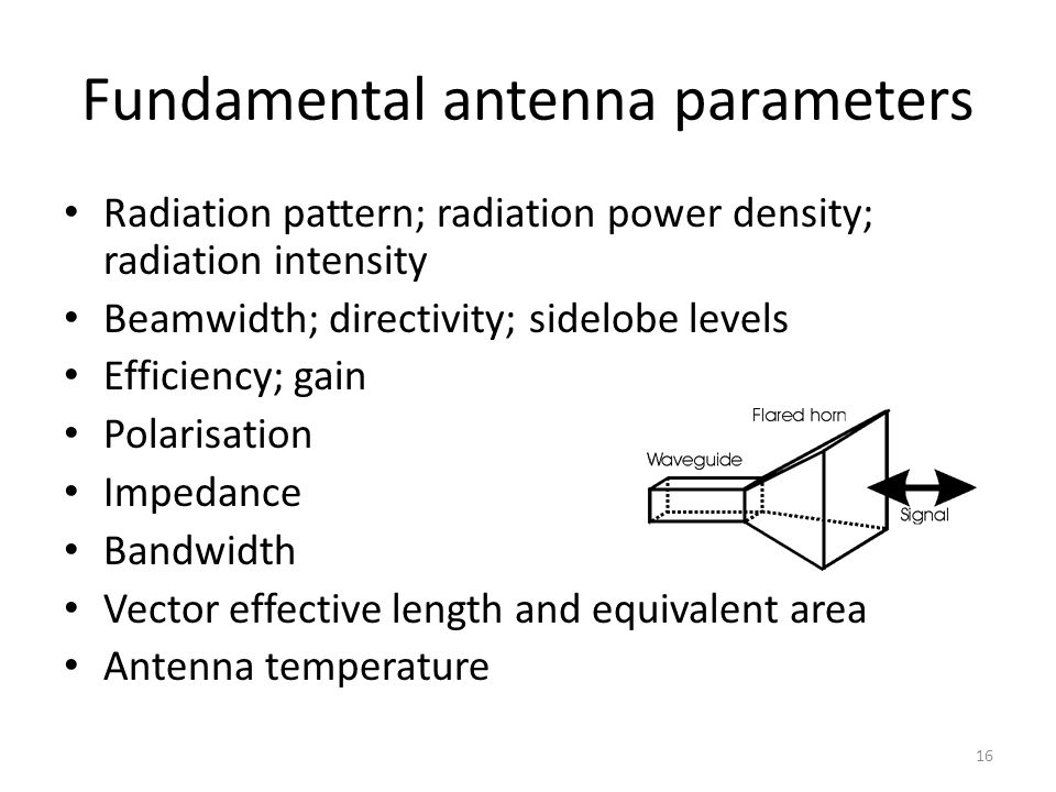Fundamental antenna parameters
