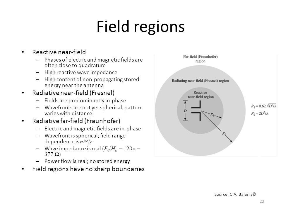 Field regions Reactive near-field Radiative near-field (Fresnel)
