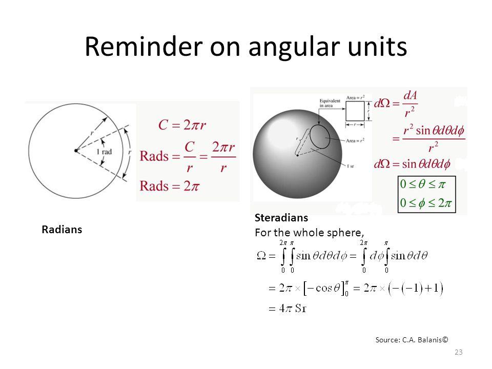 Reminder on angular units