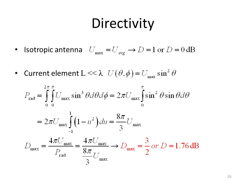 Directivity Isotropic antenna Current element L << λ