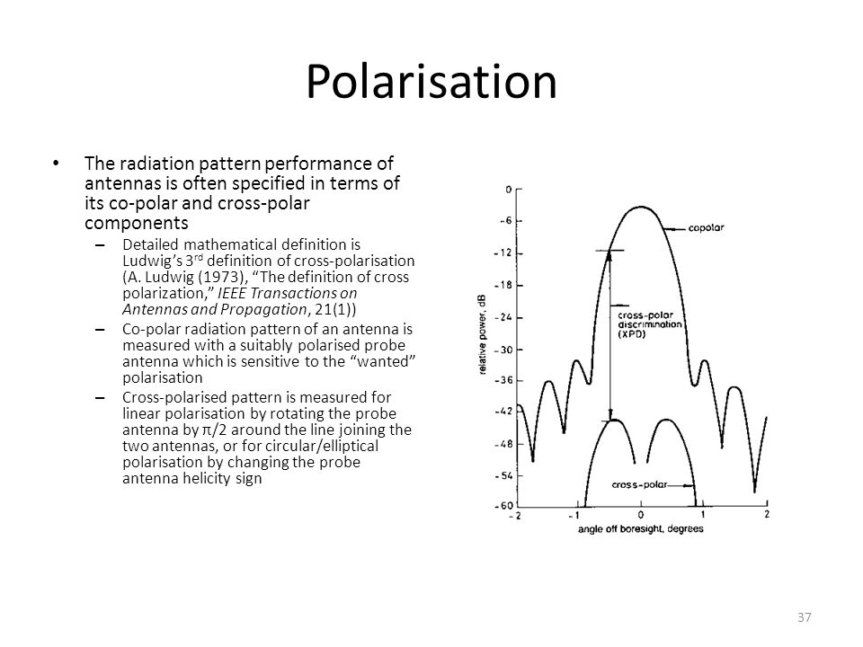 Polarisation The radiation pattern performance of antennas is often specified in terms of its co-polar and cross-polar components.