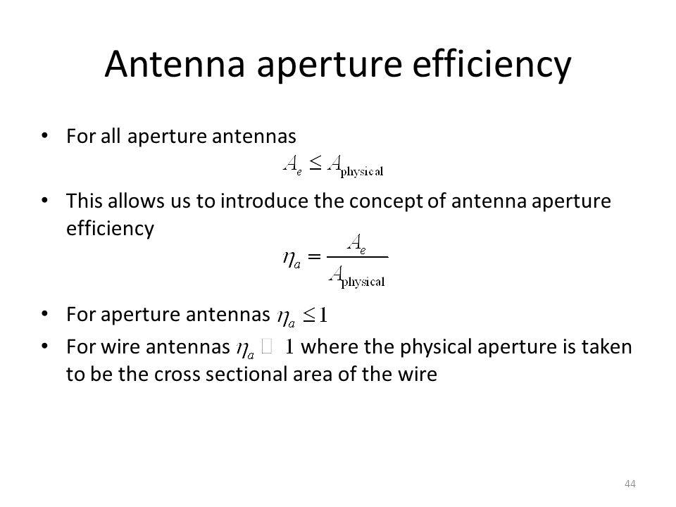 Antenna aperture efficiency